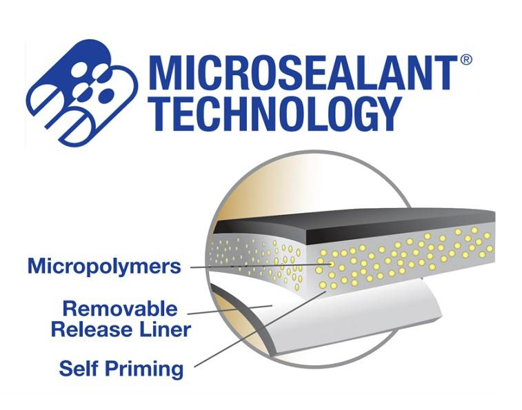 Microsealant Technology from Eternabond structure.